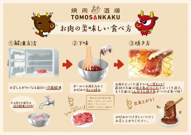 お肉の美味しい食べ方